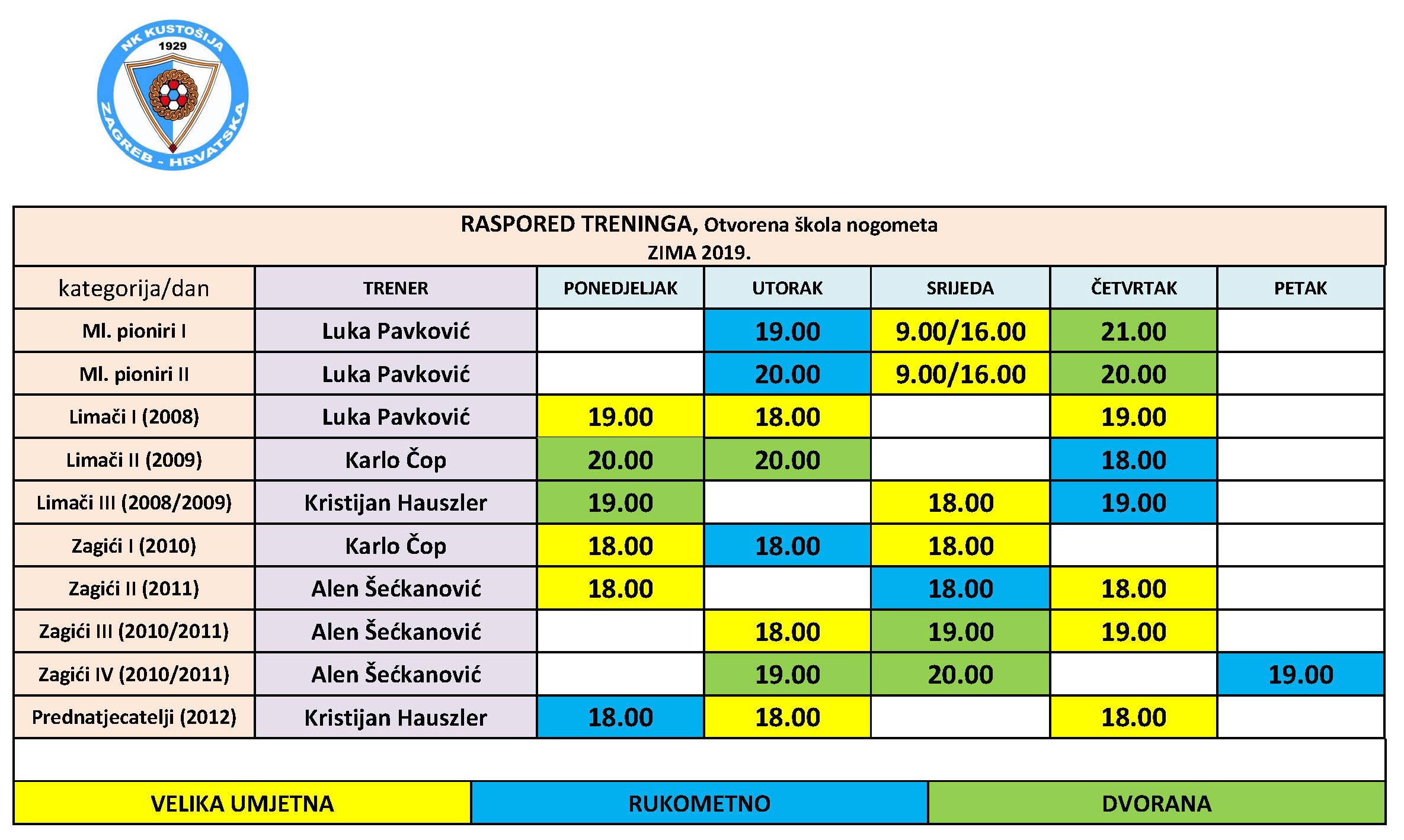 Raspored treninga - OŠ - zima 2019