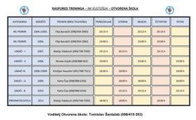 Raspored treninga_1_17_OS