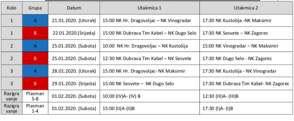 Raspored utakmca_Parac 2020